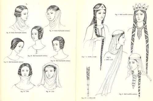 From http://sites.tufts.edu/putajewelonit/2011/09/21/glossary-of-english-hairstyles-headdress/
